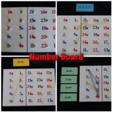 Numeracy Board